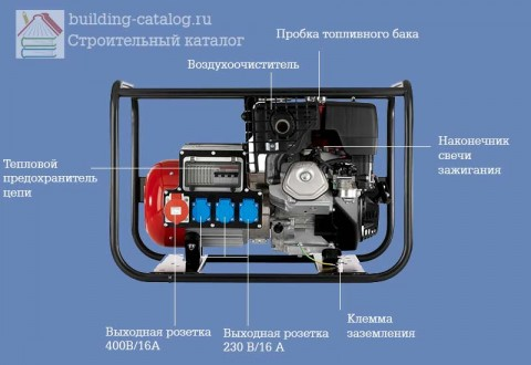 Honda-ECT7000P