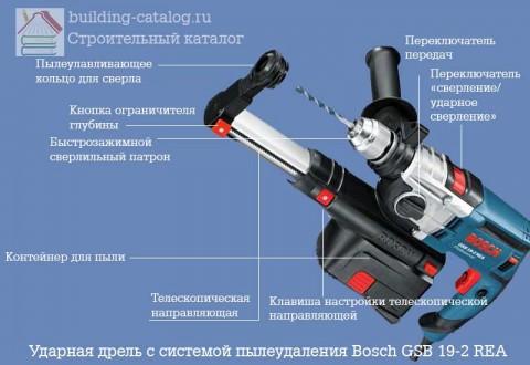 Bosch GSB 19 2 REA