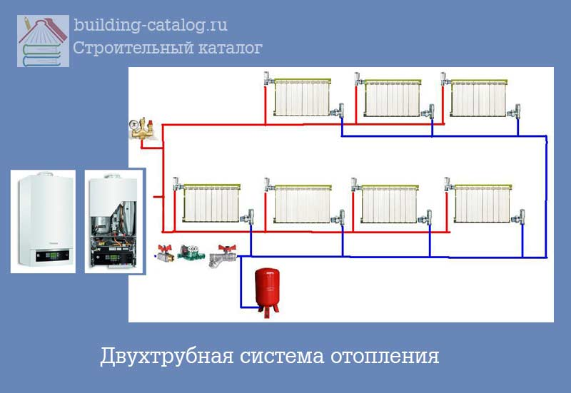 Двухтрубная система отопления своими руками на одноэтажный дом