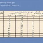 выбор сечения алюминиевых проводов