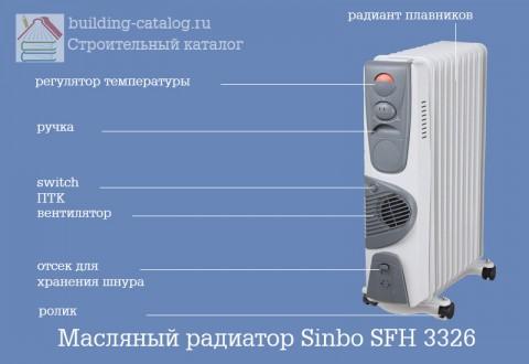 масляный радиатор Sinbo SFH 3326